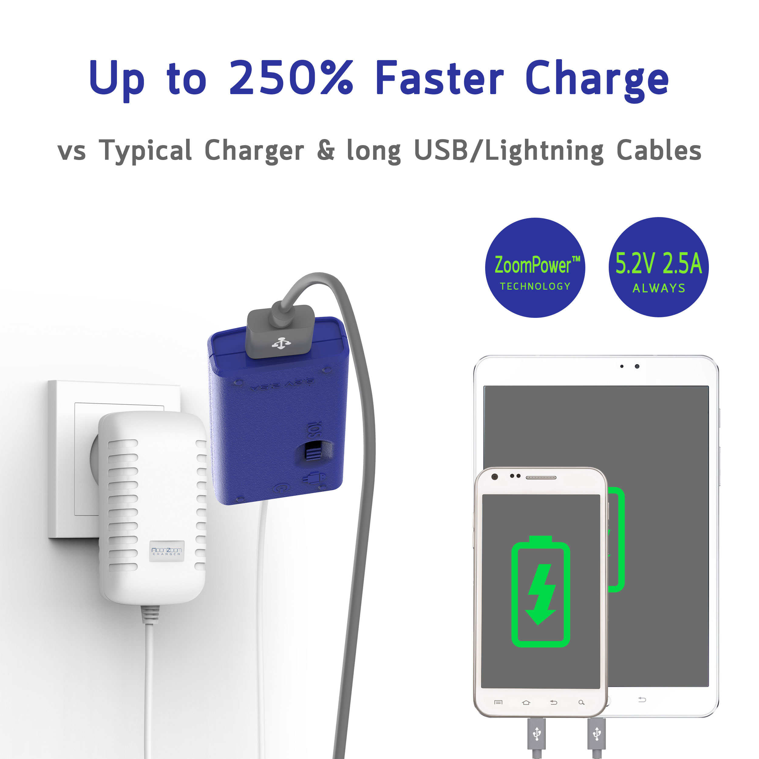 INFOGRAPHIC-05-Fast-Charge-MJ-new01