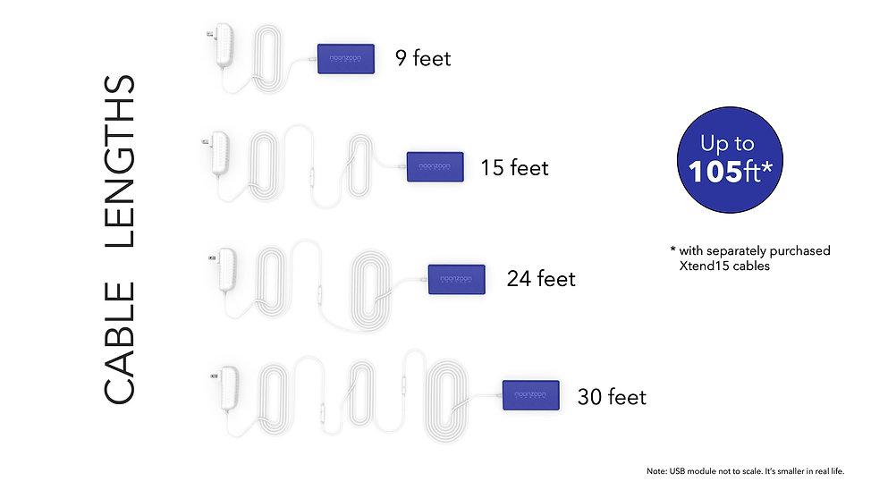 MZ website slide - cable lengths.jpg