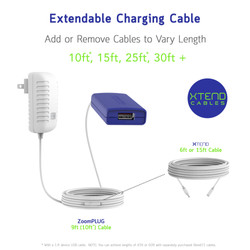 INFOGRAPHIC-03-X-Adjust-cable-MJ3