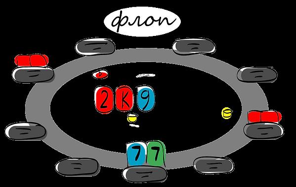 флоп в покере