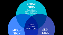 Sun🌞 & Moon🌜Power: The Plot & Setting of Your Life Story - The BIG 3 In Astrology Series Part 2