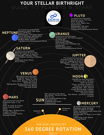 Guide To Planets & Stars.png