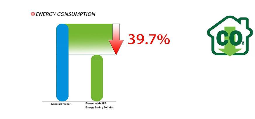 能耗对比下降图-20210713-REF嵌入-变窄-合并CO2.jpg