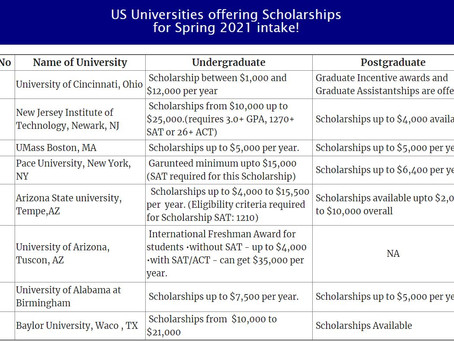 Scholarships for Spring 2021 Intake
