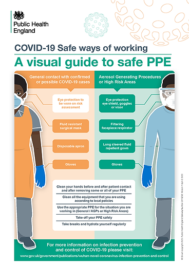 Covid-19 safe ways of working visual guide