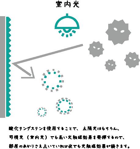 除菌図.png