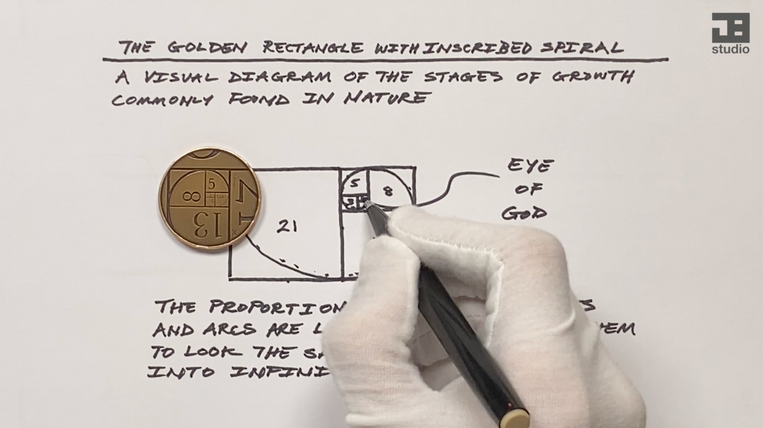 The Fibonacci Series Video Tutorials