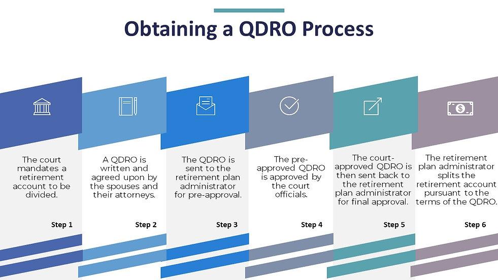 QDRO process 1.jpg