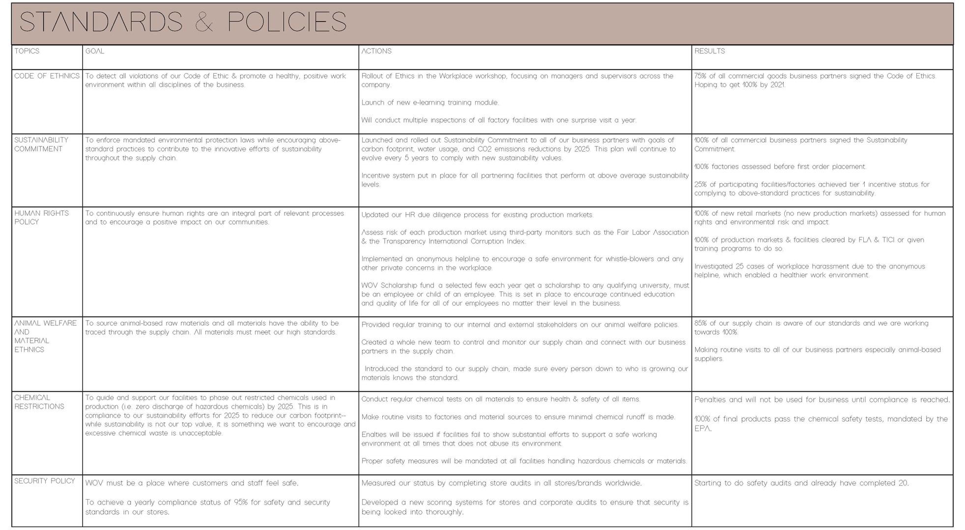 WOV PROJECT 3 _Page_35.jpg