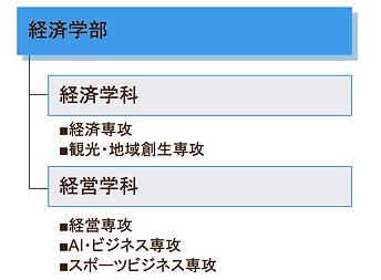 スクリーンショット 2020-12-23 20.55.51.png