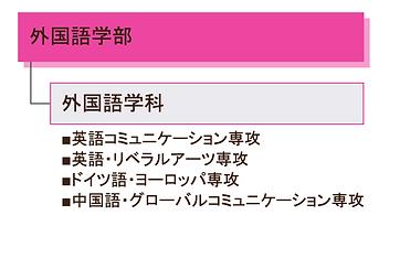 スクリーンショット 2020-12-23 20.55.40.png