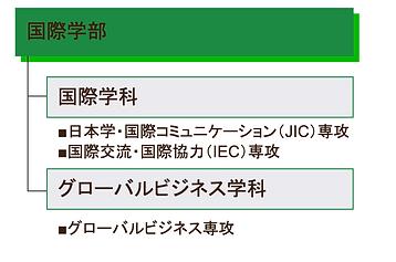 スクリーンショット 2020-12-23 20.55.35.png