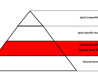 General Athletic Speed and Agility – Hierarchy of Sports Performance Training