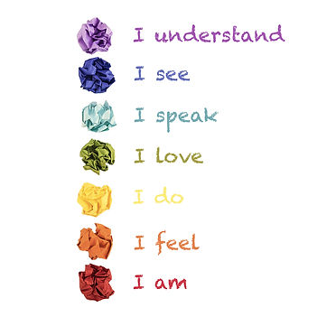 Colored chakras symbols with meanings (2