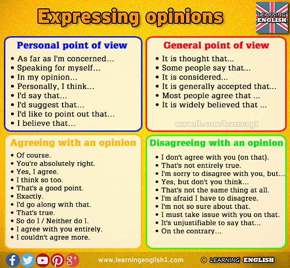 Learning English - See, watch & look