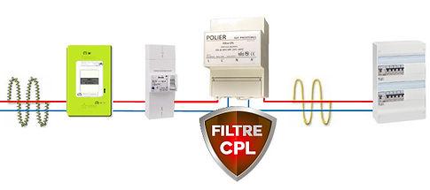 filtre-cpl-polier principe de montage mo