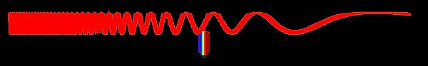 Domaines_du_spectre_électromagnétique.sv