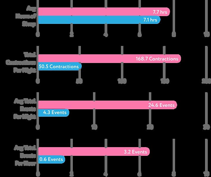 BR Guidance Horizontal Bar Charts.png