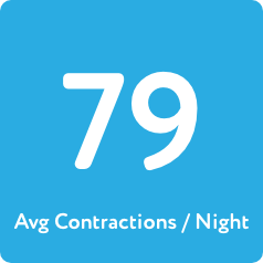 BR Guidance Avg Contractions per night.p
