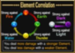 Elemental_relation.png