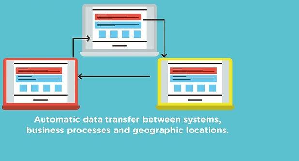 Data transfer.jpg