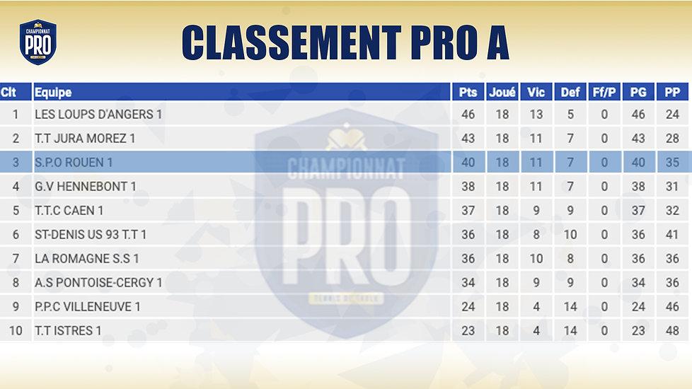 classement-pro-a 4.jpg