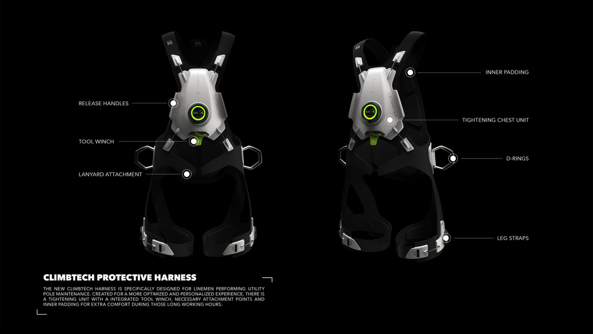 Harness-Overview.jpg