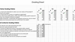 Contractor Grading