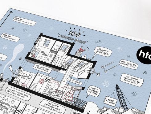 Hundred House