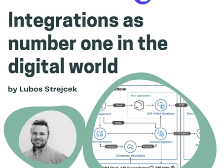 Integrations as number one in the digital world