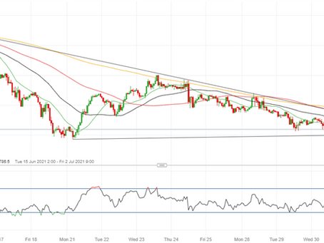English Pound (GBP) Price Outlook: Downside Momentum Builds for GBP/USD