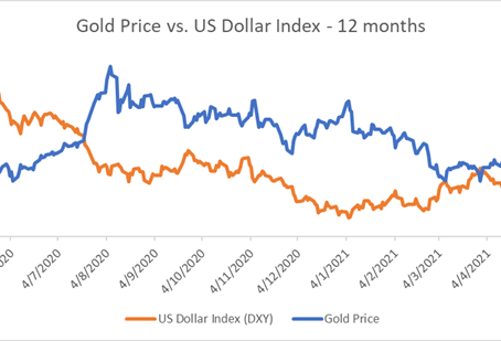 US DOLLAR, DXY, NON-FARM PAYROLLS, ISM PMIS, SELL-IN MAY – TALKING POINTS: