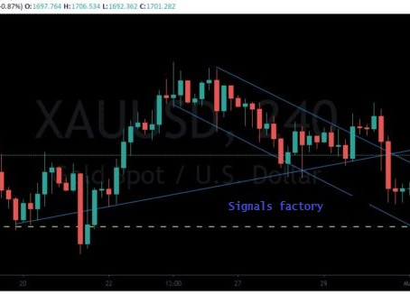 Gold (XAUUSD) could reach to 1800!!