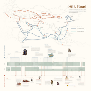 data vis - silk road