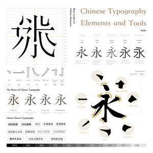 inforgraphic_Chinese Typo