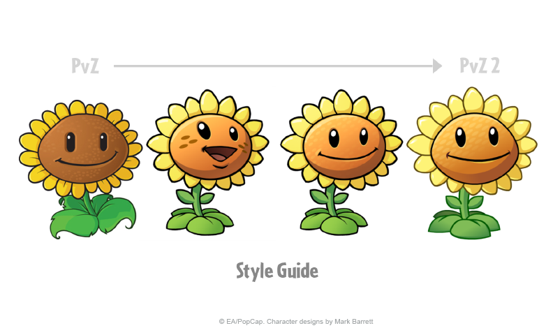 PVZ2_StyleProcess_Sunflower