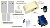 Система подсчета Network (версия 2.5)