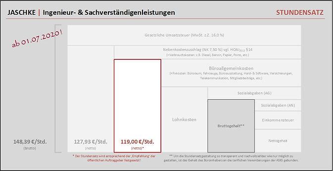 2020_7_Stundensatz.jpg