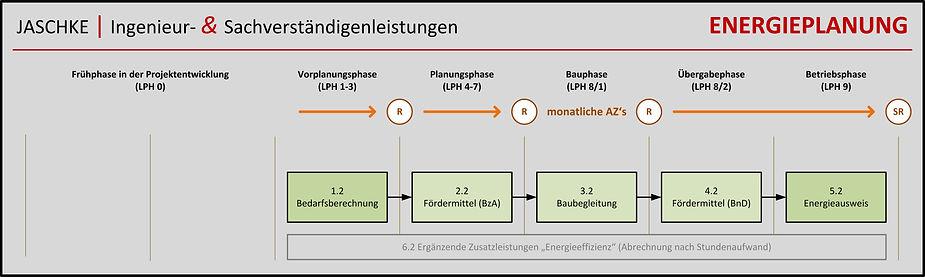 Energieplanung.jpg