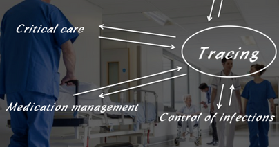 QTracer: A New Approach to Accountability and Quality and Safety Improvement in Healthcare