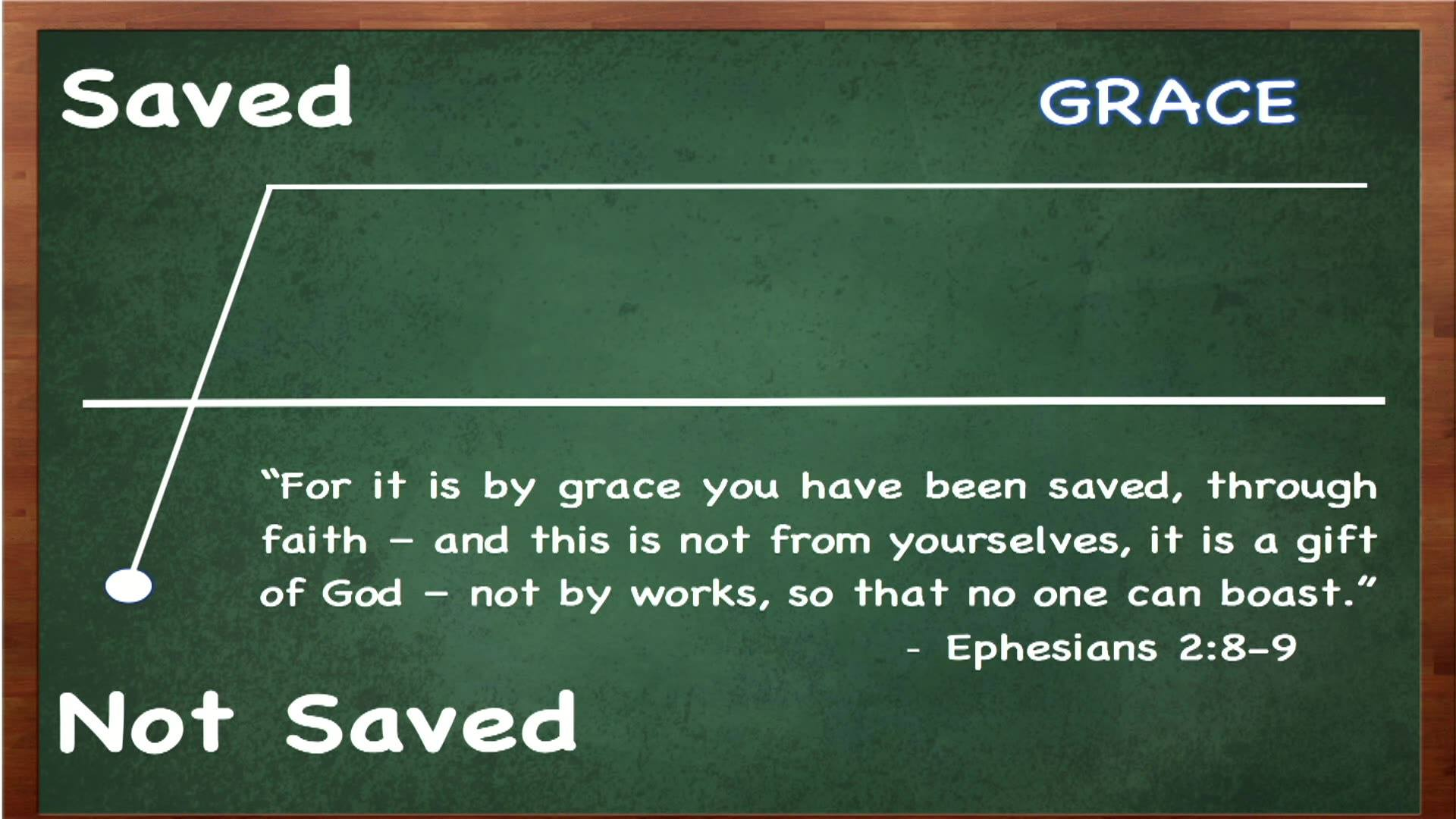 How Does Grace Actually Work?