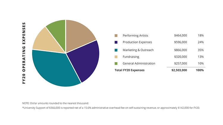 impact report-expenses.png