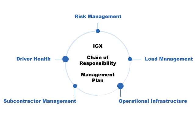 COR Diagram-01.png