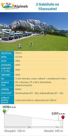 Dovolená v Rakousku s dětmi - trasy