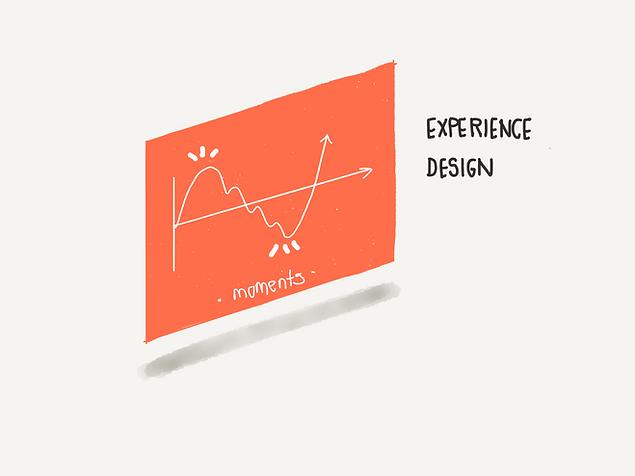 Expeience Design