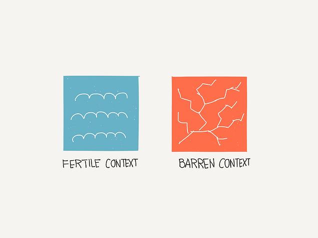 Fertile and barren context