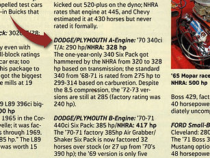 340 engine bogus performance numbers Muscle Car Review magazine