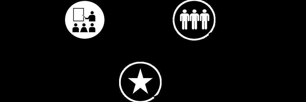 Imagem: circulo em cinza, apresentando as 3 principais frentes de trabalho da Arquitetando Inclusão | 1) diagnóstico, 2) desenvolvimento e 3) retenção