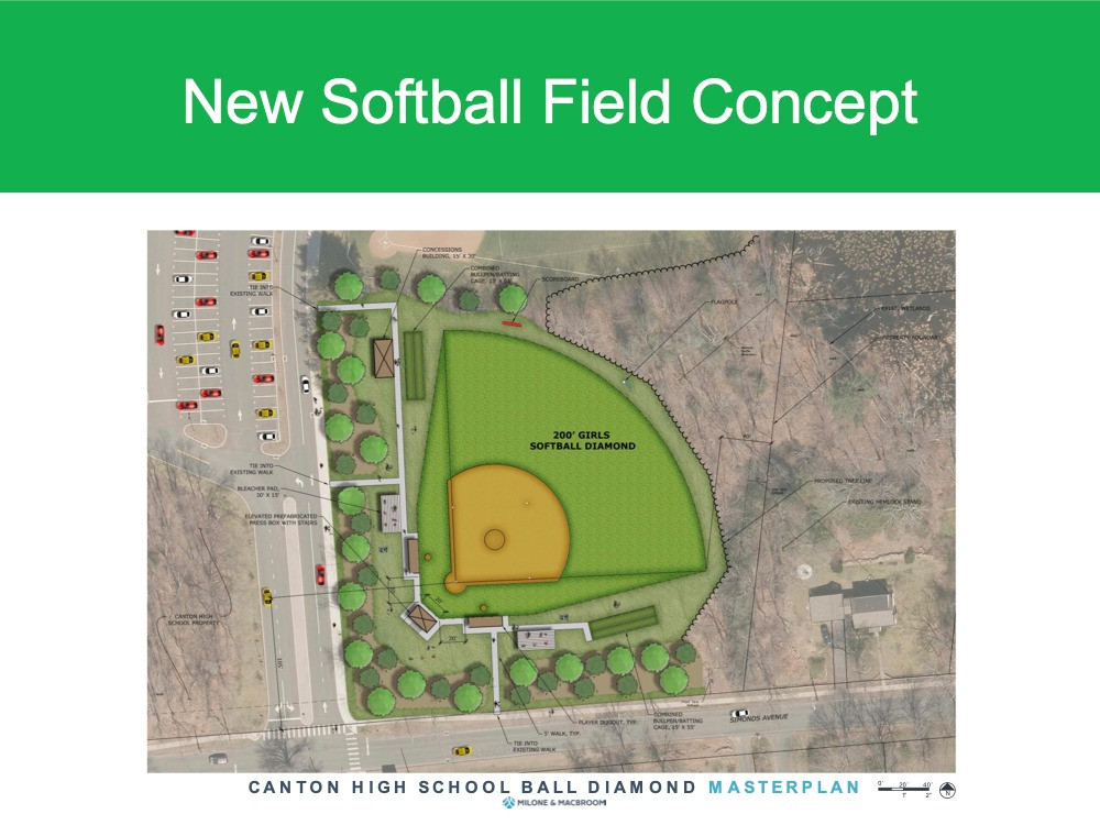 CAO Robert Skinner shared a conceptual plan with finance board members but cautioned that it could change.  Notably, the town is looking into whether the field could be reoriented, making it easier to share amenities between fields and move it a little farther away from a nearby house on Simonds Avenue.