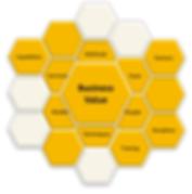 X4 - Business Analysis